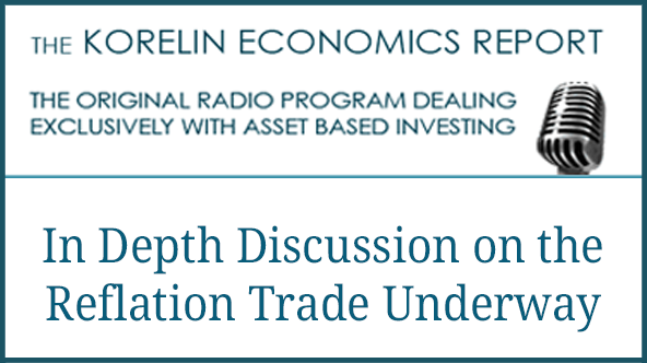 'In Depth Discussion on the Reflation Trade Underway' – Korelin Economics Report